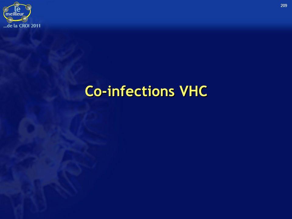 le meilleur …de la CROI 2011 PK de MVC après administration qd de MVC + DRV/r (1) Etude rétrospective, visant à évaluer les C min plasmatiques à 24 h de MVC après administration qd de MVC 300 mg + DRV/r 800/100 mg chez 54 patients VIH+ vs C min à 12 h après MVC 300 mg bid + TVD Ajustements de doses de MVC : –De 300 à 150 mg qd si clairance de la créatinine < 80 ml/min –De 150 à 300 mg qd si la C min de MVC < 25 ng/ml Taylor S, CROI 2011, Abs.