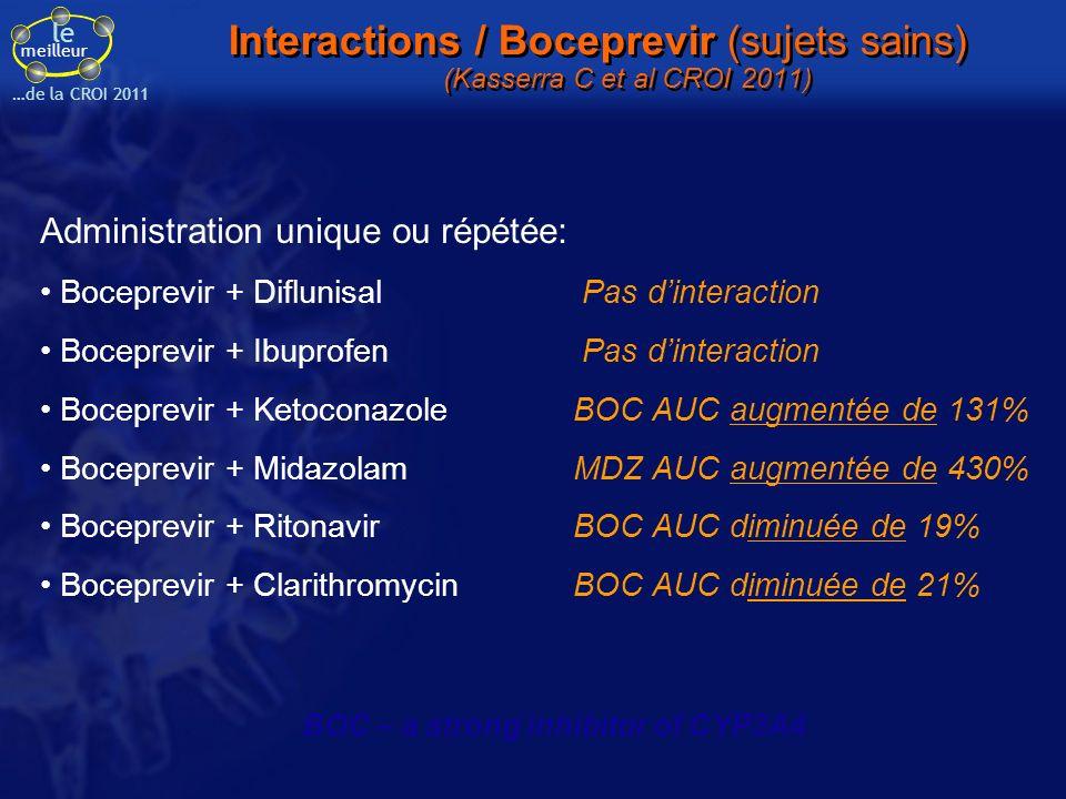 le meilleur …de la CROI 2011 Interactions / Boceprevir (sujets sains) (Kasserra C et al CROI 2011) Administration unique ou répétée: Boceprevir + Difl