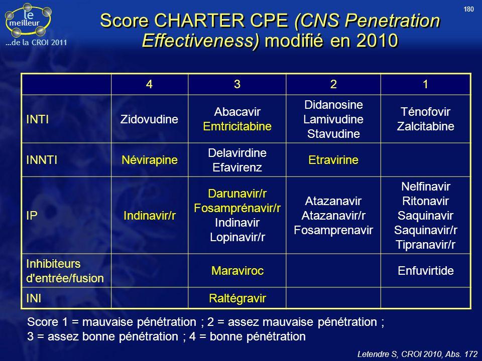 le meilleur …de la CROI 2011 Score CHARTER CPE (CNS Penetration Effectiveness) modifié en 2010 Letendre S, CROI 2010, Abs. 172 4321 INTIZidovudine Aba