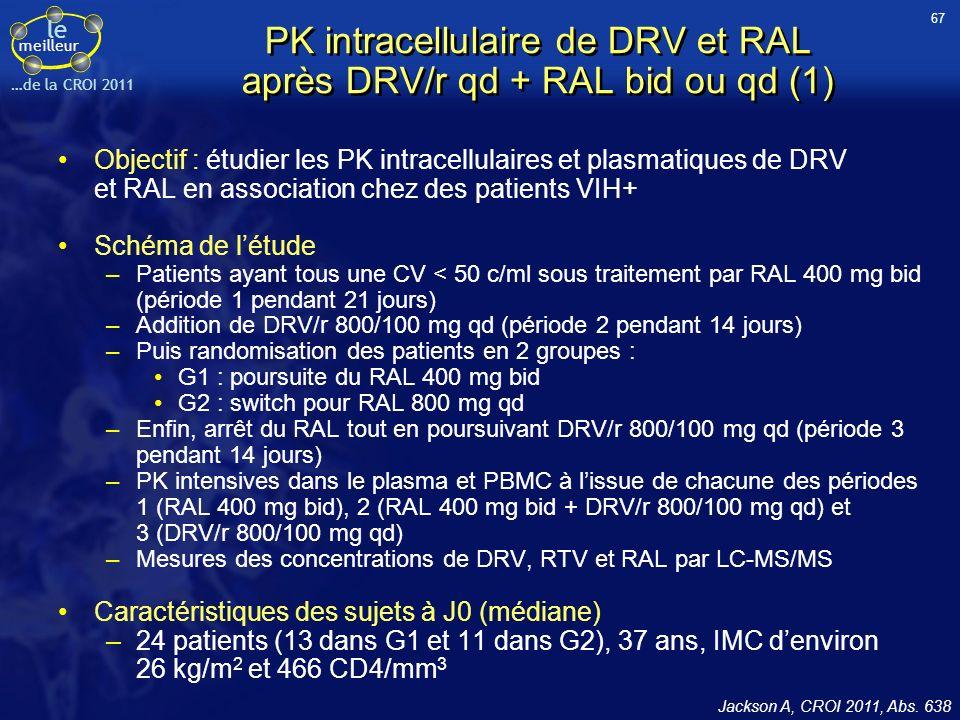 le meilleur …de la CROI 2011 PK intracellulaire de DRV et RAL après DRV/r qd + RAL bid ou qd (1) Objectif : étudier les PK intracellulaires et plasmat