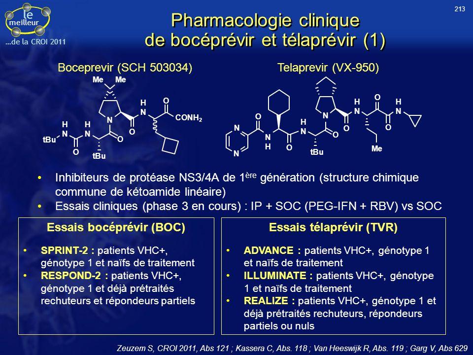 le meilleur …de la CROI 2011 Pharmacologie clinique de bocéprévir et télaprévir (2) BocéprévirTélaprévir (INCIVO ® ) Activité anti-VHCGénotype 1 (et 2) CI 90 (réplicons VHC)200 ng/ml- Unités disponibles VO Dose (mg/jour) Conservation Gélules à 200 mg 800 x 3 2-8°C (8 semaines à + 25°C) Cp pelliculés à 375 mg 750 mg x 3 À température ambiante Conditions de priseAliments ++ ( 60 %)Aliments ++ ( 73 %) Métabolisme hépatique Aldo-kétoréductase (AKR) Substrat et inhibiteur du CYP 3A4/5 et Pgp Interconversion (plasma) en R- diastéréisomère VRT-127394 Substrat et inhibiteur du CYP 3A4/5 et Pgp Distribution Rapport foie/plasma Fixation protéique ~ 30 75 % ~ 35 60-76 % Elimination Fèces Urines 79 % (dont BOC inchangé 8 %) 9 % (dont BOC inchangé 3 %) 82 % (dont TVR inchangé 32 %) 1 % Zeuzem S, CROI 2011, Abs 121 ; Kassera C, Abs.
