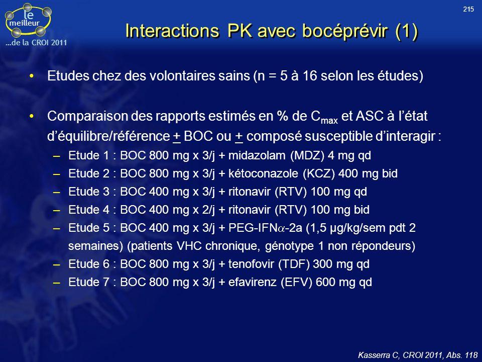 le meilleur …de la CROI 2011 Interactions PK avec bocéprévir (1) Etudes chez des volontaires sains (n = 5 à 16 selon les études) Comparaison des rapports estimés en % de C max et ASC à létat déquilibre/référence + BOC ou + composé susceptible dinteragir : –Etude 1 : BOC 800 mg x 3/j + midazolam (MDZ) 4 mg qd –Etude 2 : BOC 800 mg x 3/j + kétoconazole (KCZ) 400 mg bid –Etude 3 : BOC 400 mg x 3/j + ritonavir (RTV) 100 mg qd –Etude 4 : BOC 400 mg x 2/j + ritonavir (RTV) 100 mg bid –Etude 5 : BOC 400 mg x 3/j + PEG-IFN -2a (1,5 µg/kg/sem pdt 2 semaines) (patients VHC chronique, génotype 1 non répondeurs) –Etude 6 : BOC 800 mg x 3/j + tenofovir (TDF) 300 mg qd –Etude 7 : BOC 800 mg x 3/j + efavirenz (EFV) 600 mg qd Kasserra C, CROI 2011, Abs.