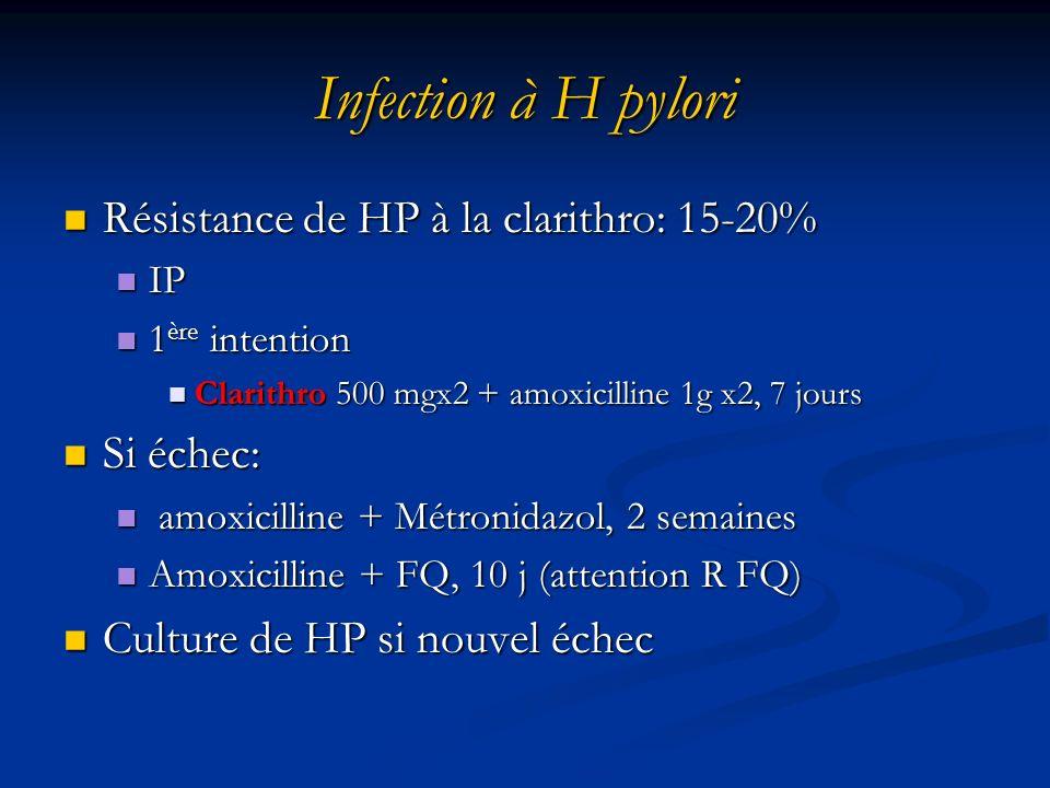 Infection à H pylori Résistance de HP à la clarithro: 15-20% Résistance de HP à la clarithro: 15-20% IP IP 1 ère intention 1 ère intention Clarithro 500 mgx2 + amoxicilline 1g x2, 7 jours Clarithro 500 mgx2 + amoxicilline 1g x2, 7 jours Si échec: Si échec: amoxicilline + Métronidazol, 2 semaines amoxicilline + Métronidazol, 2 semaines Amoxicilline + FQ, 10 j (attention R FQ) Amoxicilline + FQ, 10 j (attention R FQ) Culture de HP si nouvel échec Culture de HP si nouvel échec