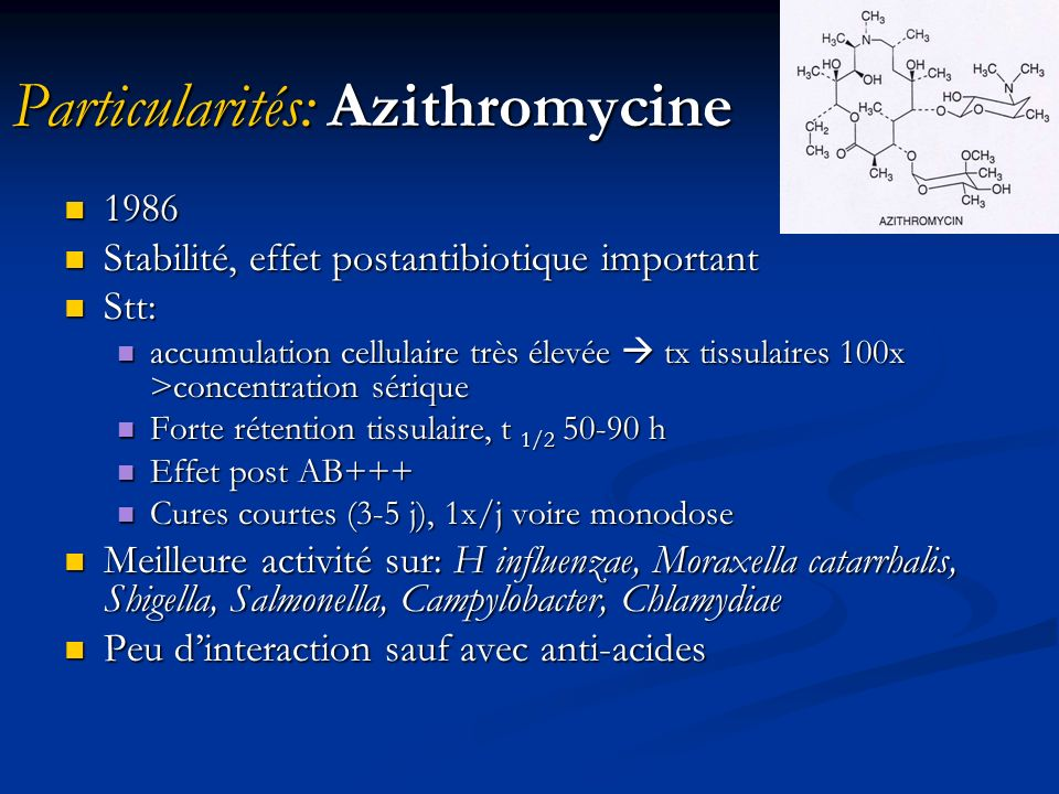 Particularités: Azithromycine 1986 1986 Stabilité, effet postantibiotique important Stabilité, effet postantibiotique important Stt: Stt: accumulation cellulaire très élevée tx tissulaires 100x >concentration sérique accumulation cellulaire très élevée tx tissulaires 100x >concentration sérique Forte rétention tissulaire, t 1/2 50-90 h Forte rétention tissulaire, t 1/2 50-90 h Effet post AB+++ Effet post AB+++ Cures courtes (3-5 j), 1x/j voire monodose Cures courtes (3-5 j), 1x/j voire monodose Meilleure activité sur: H influenzae, Moraxella catarrhalis, Shigella, Salmonella, Campylobacter, Chlamydiae Meilleure activité sur: H influenzae, Moraxella catarrhalis, Shigella, Salmonella, Campylobacter, Chlamydiae Peu dinteraction sauf avec anti-acides Peu dinteraction sauf avec anti-acides