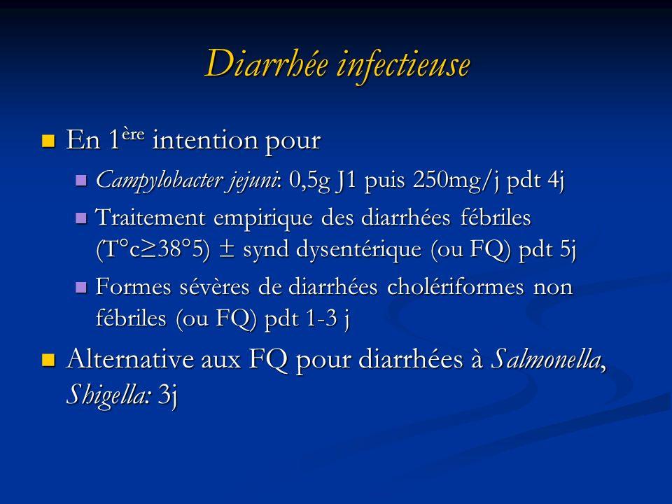 Diarrhée infectieuse En 1 ère intention pour En 1 ère intention pour Campylobacter jejuni: 0,5g J1 puis 250mg/j pdt 4j Campylobacter jejuni: 0,5g J1 puis 250mg/j pdt 4j Traitement empirique des diarrhées fébriles (T°c38°5) ± synd dysentérique (ou FQ) pdt 5j Traitement empirique des diarrhées fébriles (T°c38°5) ± synd dysentérique (ou FQ) pdt 5j Formes sévères de diarrhées cholériformes non fébriles (ou FQ) pdt 1-3 j Formes sévères de diarrhées cholériformes non fébriles (ou FQ) pdt 1-3 j Alternative aux FQ pour diarrhées à Salmonella, Shigella: 3j Alternative aux FQ pour diarrhées à Salmonella, Shigella: 3j