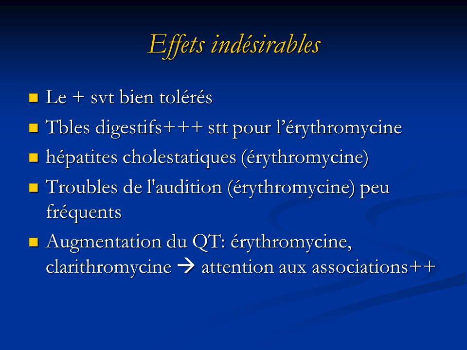 Effets indésirables Le + svt bien tolérés Le + svt bien tolérés Tbles digestifs+++ stt pour lérythromycine Tbles digestifs+++ stt pour lérythromycine hépatites cholestatiques (érythromycine) hépatites cholestatiques (érythromycine) Troubles de l audition (érythromycine) peu fréquents Troubles de l audition (érythromycine) peu fréquents Augmentation du QT: érythromycine, clarithromycine attention aux associations++ Augmentation du QT: érythromycine, clarithromycine attention aux associations++