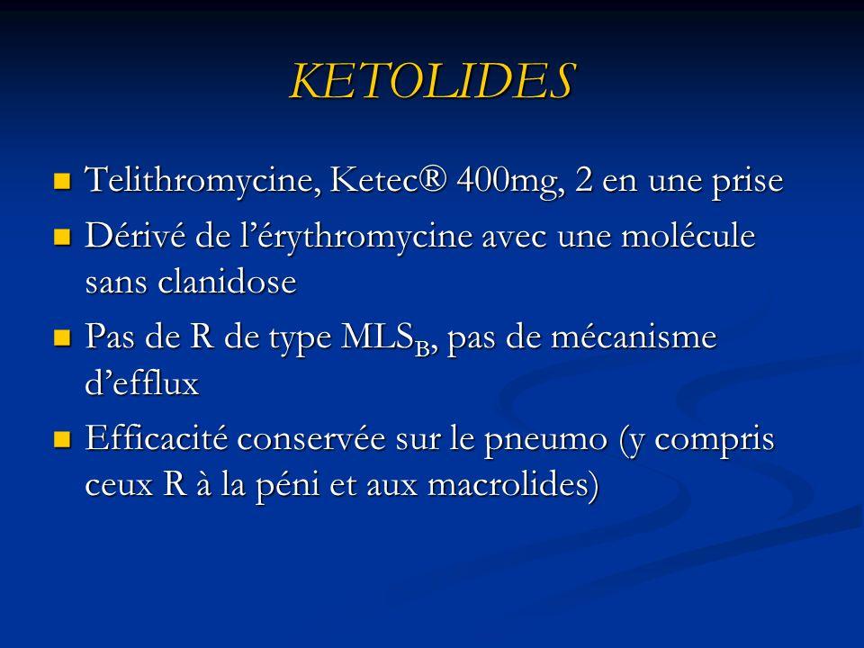 KETOLIDES Telithromycine, Ketec® 400mg, 2 en une prise Telithromycine, Ketec® 400mg, 2 en une prise Dérivé de lérythromycine avec une molécule sans clanidose Dérivé de lérythromycine avec une molécule sans clanidose Pas de R de type MLS B, pas de mécanisme defflux Pas de R de type MLS B, pas de mécanisme defflux Efficacité conservée sur le pneumo (y compris ceux R à la péni et aux macrolides) Efficacité conservée sur le pneumo (y compris ceux R à la péni et aux macrolides)