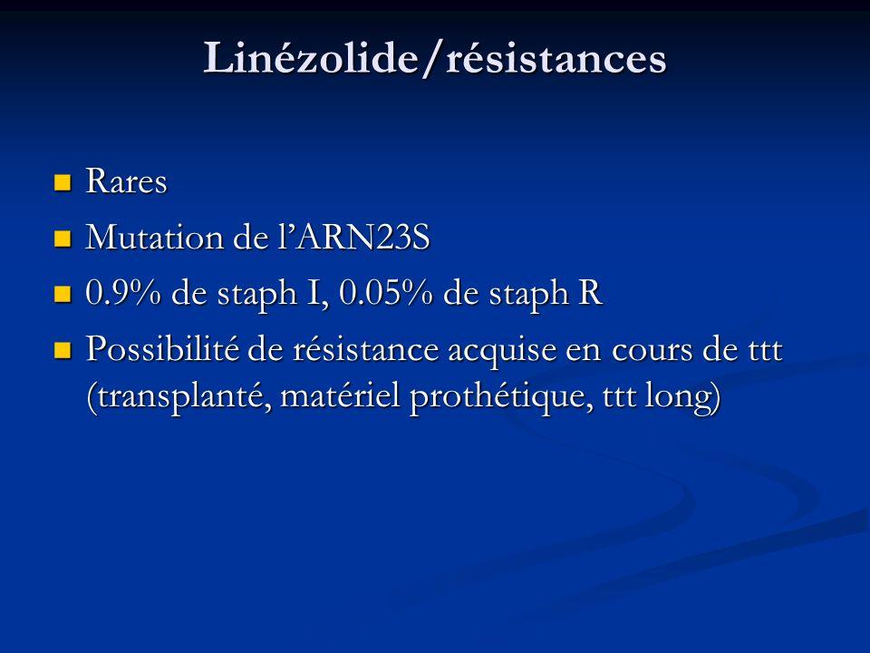 Linézolide/résistances Rares Rares Mutation de lARN23S Mutation de lARN23S 0.9% de staph I, 0.05% de staph R 0.9% de staph I, 0.05% de staph R Possibilité de résistance acquise en cours de ttt (transplanté, matériel prothétique, ttt long) Possibilité de résistance acquise en cours de ttt (transplanté, matériel prothétique, ttt long)