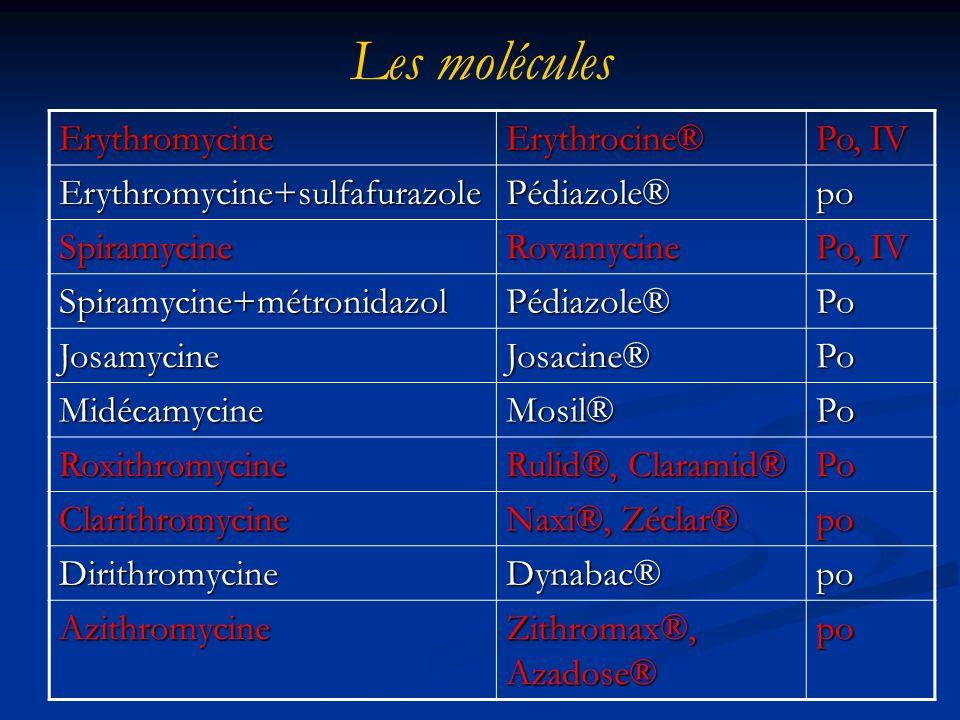 ErythromycineErythrocine® Po, IV Erythromycine+sulfafurazolePédiazole®po SpiramycineRovamycine Spiramycine+métronidazolPédiazole®Po JosamycineJosacine®Po MidécamycineMosil®Po Roxithromycine Rulid®, Claramid® Po Clarithromycine Naxi®, Zéclar® po DirithromycineDynabac®po Azithromycine Zithromax®, Azadose® po