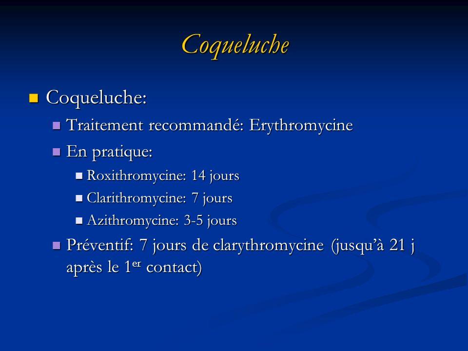Coqueluche Coqueluche: Coqueluche: Traitement recommandé: Erythromycine Traitement recommandé: Erythromycine En pratique: En pratique: Roxithromycine: 14 jours Roxithromycine: 14 jours Clarithromycine: 7 jours Clarithromycine: 7 jours Azithromycine: 3-5 jours Azithromycine: 3-5 jours Préventif: 7 jours de clarythromycine (jusquà 21 j après le 1 er contact) Préventif: 7 jours de clarythromycine (jusquà 21 j après le 1 er contact)
