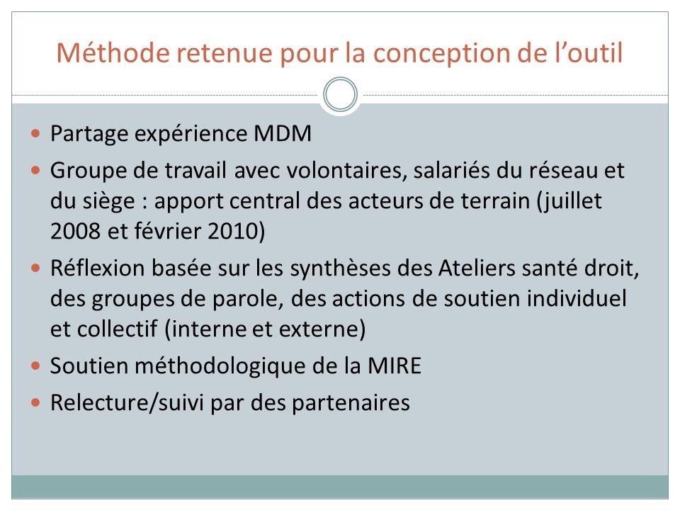 Exemple de rubrique daide / Etape 3 : dépôt demande titre de séjour exigence abusive du passeport comme pièce détat civil
