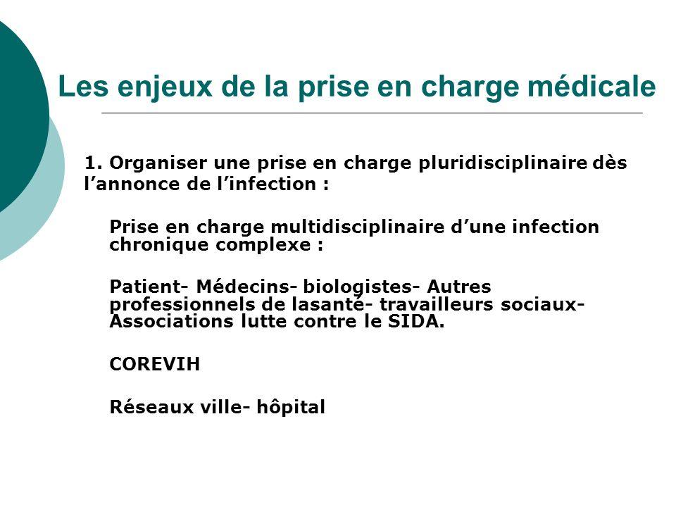 Les enjeux de la prise en charge médicale 1. Organiser une prise en charge pluridisciplinaire dès lannonce de linfection : Prise en charge multidiscip