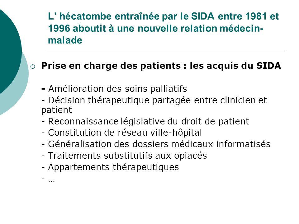 L hécatombe entraînée par le SIDA entre 1981 et 1996 aboutit à une nouvelle relation médecin- malade Prise en charge des patients : les acquis du SIDA