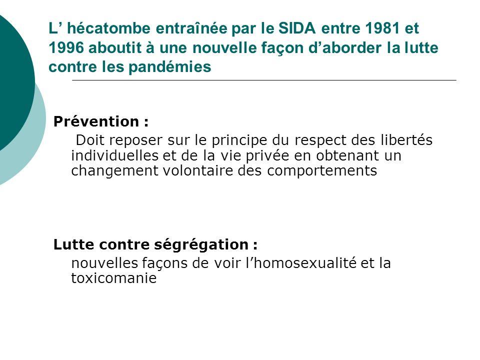 L hécatombe entraînée par le SIDA entre 1981 et 1996 aboutit à une nouvelle façon daborder la lutte contre les pandémies Prévention : Doit reposer sur