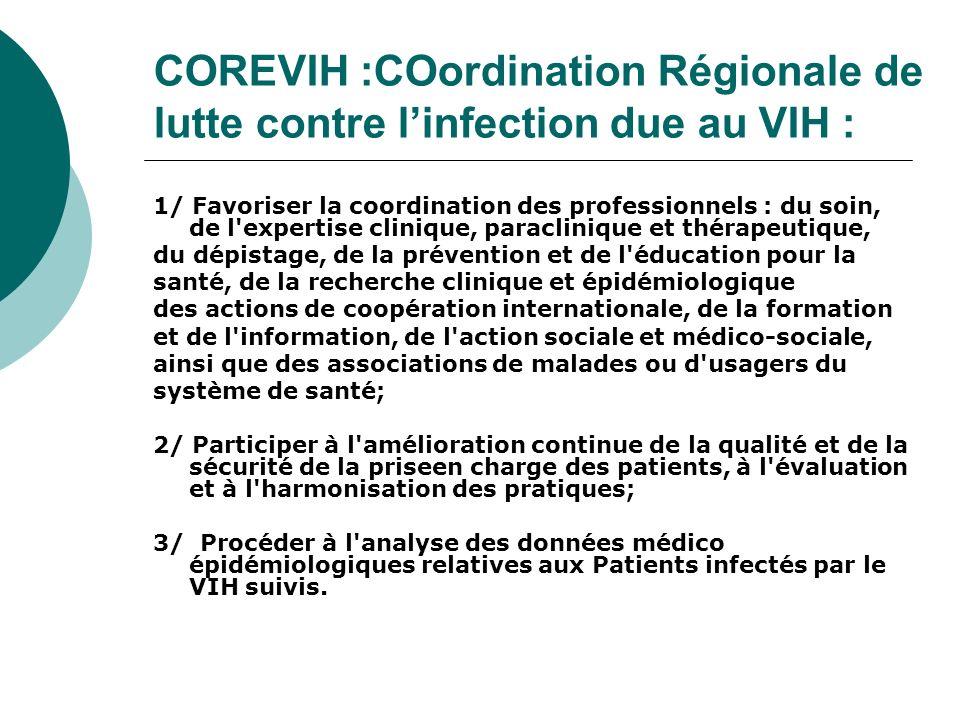 COREVIH :COordination Régionale de lutte contre linfection due au VIH : 1/ Favoriser la coordination des professionnels : du soin, de l'expertise clin