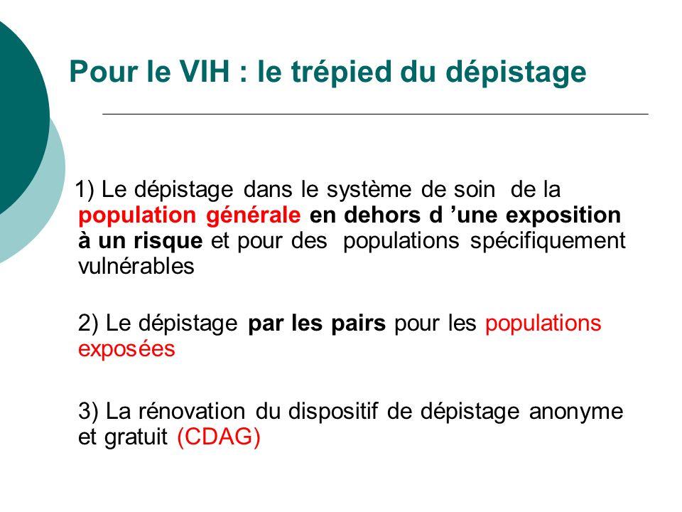 Pour le VIH : le trépied du dépistage 1) Le dépistage dans le système de soin de la population générale en dehors d une exposition à un risque et pour