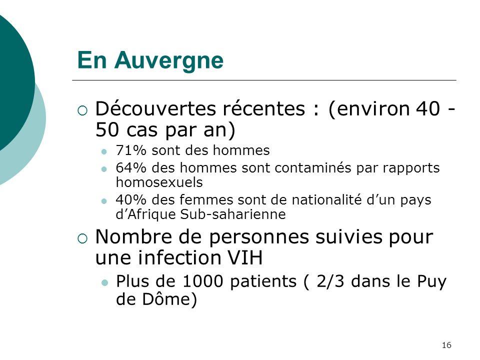 16 En Auvergne Découvertes récentes : (environ 40 - 50 cas par an) 71% sont des hommes 64% des hommes sont contaminés par rapports homosexuels 40% des