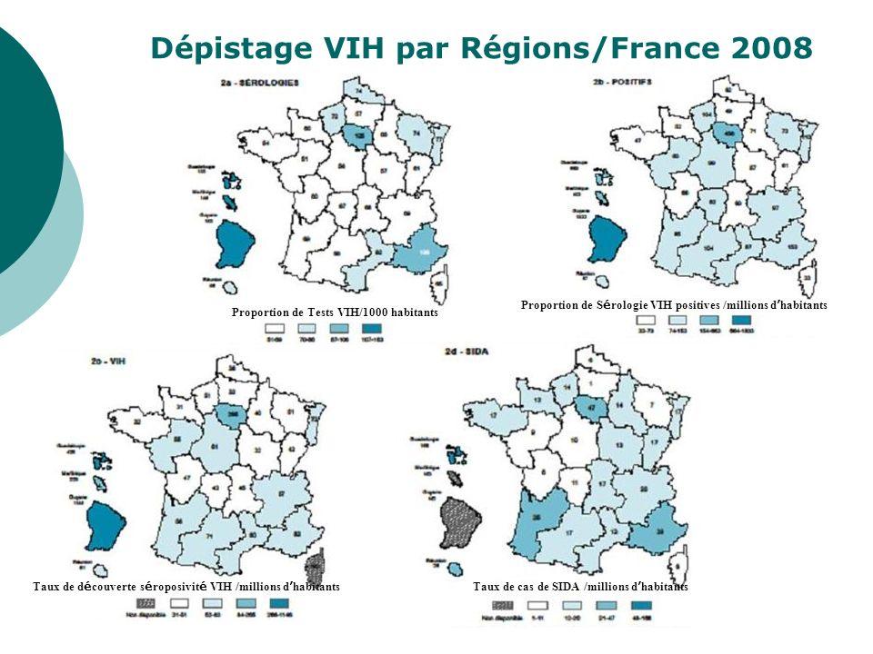 Dépistage VIH par Régions/France 2008 Taux de d é couverte s é roposivit é VIH /millions d habitants Proportion de S é rologie VIH positives /millions