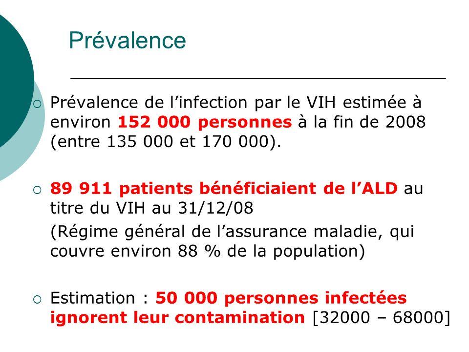 Prévalence Prévalence de linfection par le VIH estimée à environ 152 000 personnes à la fin de 2008 (entre 135 000 et 170 000). 89 911 patients bénéfi