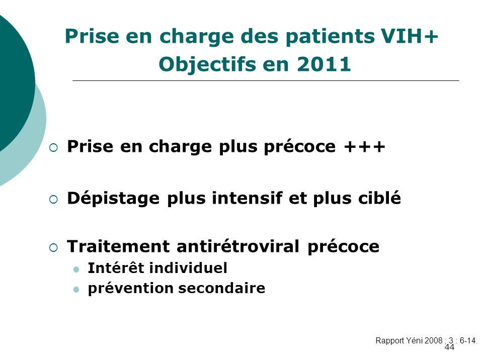 44 Prise en charge des patients VIH+ Objectifs en 2011 Prise en charge plus précoce +++ Dépistage plus intensif et plus ciblé Traitement antirétrovira