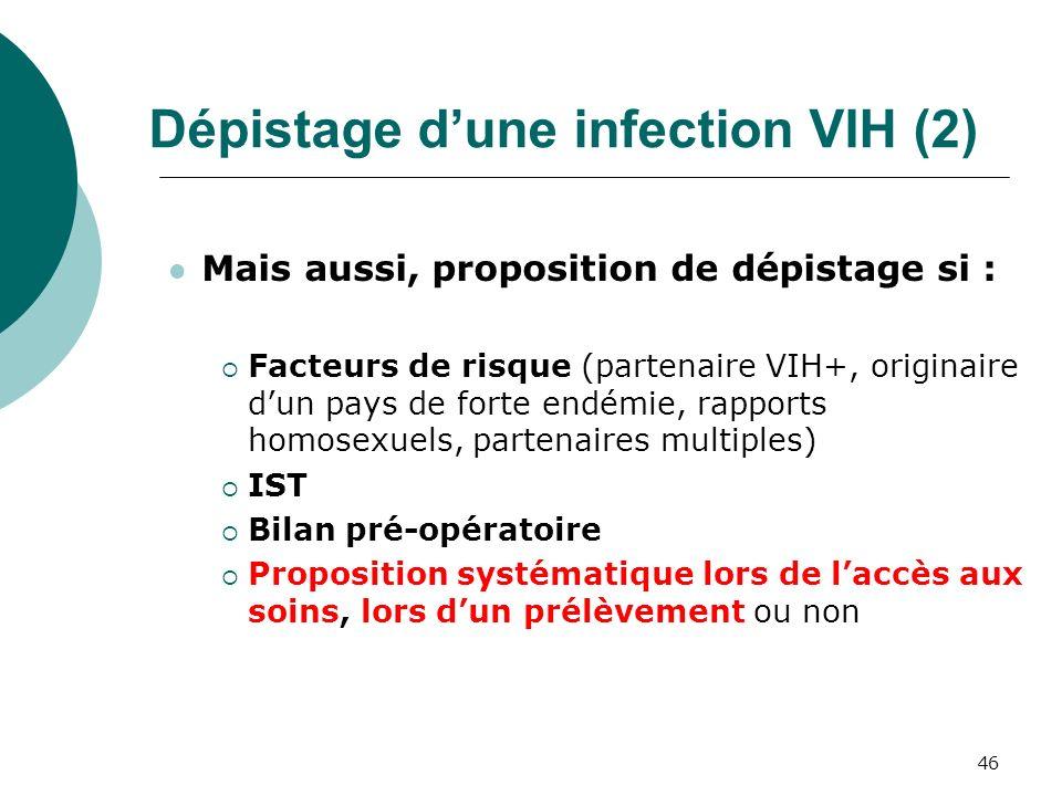 46 Dépistage dune infection VIH (2) Mais aussi, proposition de dépistage si : Facteurs de risque (partenaire VIH+, originaire dun pays de forte endémi