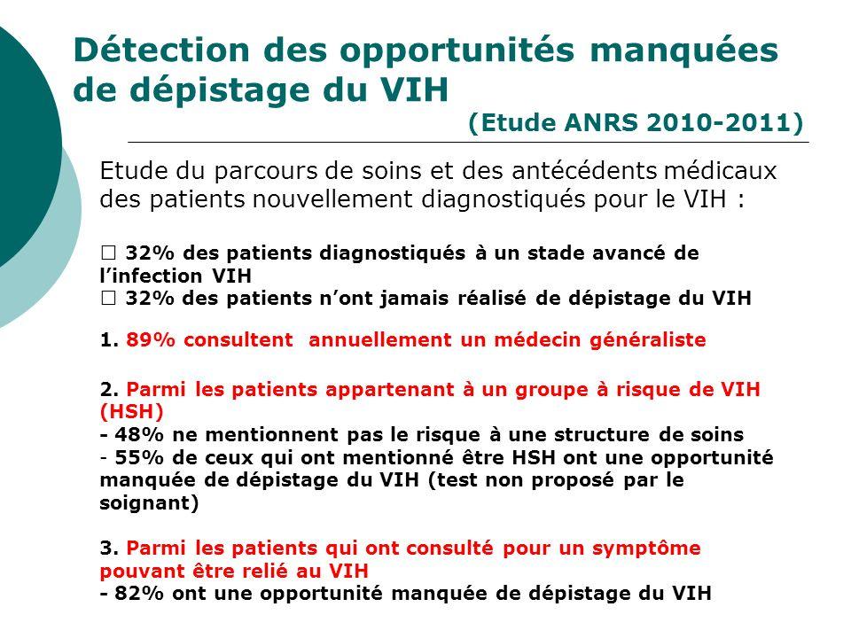 Etude du parcours de soins et des antécédents médicaux des patients nouvellement diagnostiqués pour le VIH : 32% des patients diagnostiqués à un stade