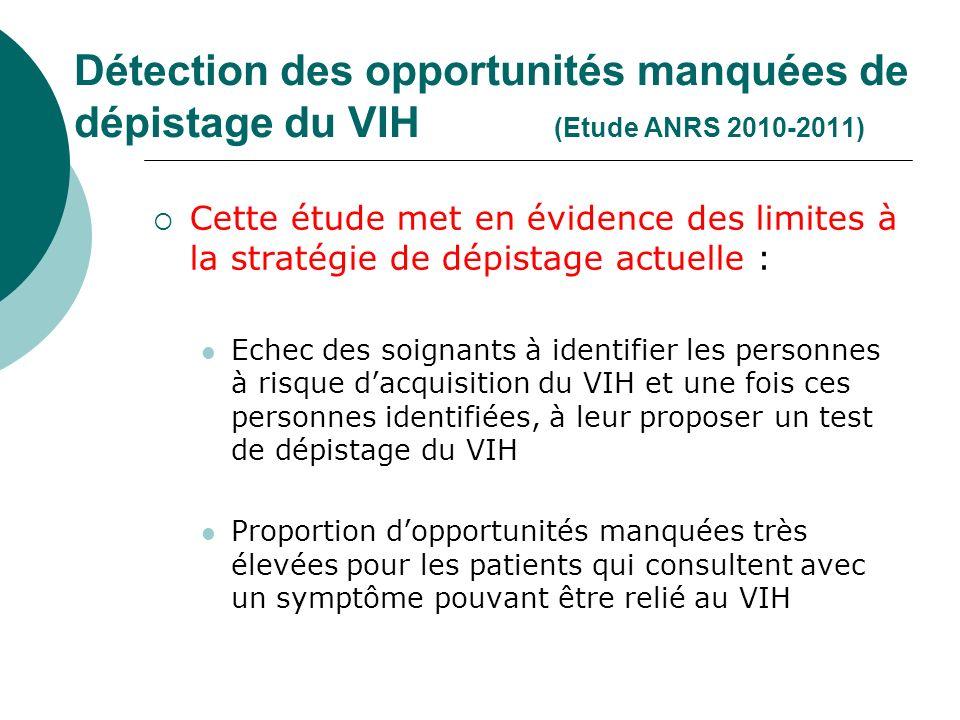 Détection des opportunités manquées de dépistage du VIH (Etude ANRS 2010-2011) Cette étude met en évidence des limites à la stratégie de dépistage act