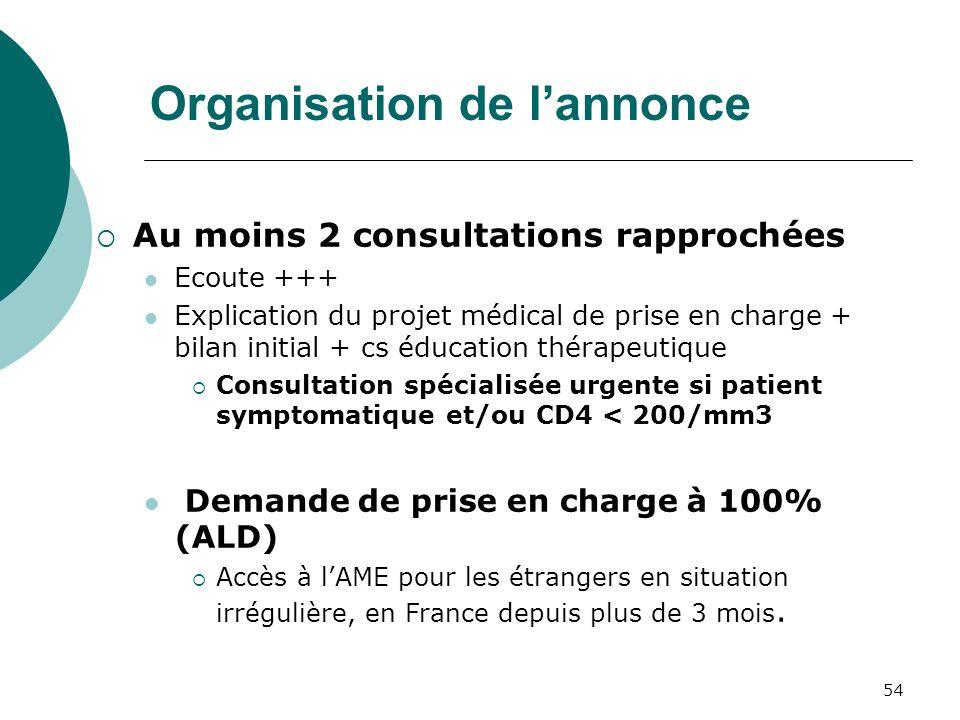 54 Organisation de lannonce Au moins 2 consultations rapprochées Ecoute +++ Explication du projet médical de prise en charge + bilan initial + cs éduc
