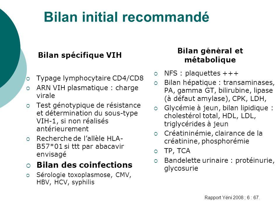 Bilan initial recommandé Bilan spécifique VIH Typage lymphocytaire CD4/CD8 ARN VIH plasmatique : charge virale Test génotypique de résistance et déter