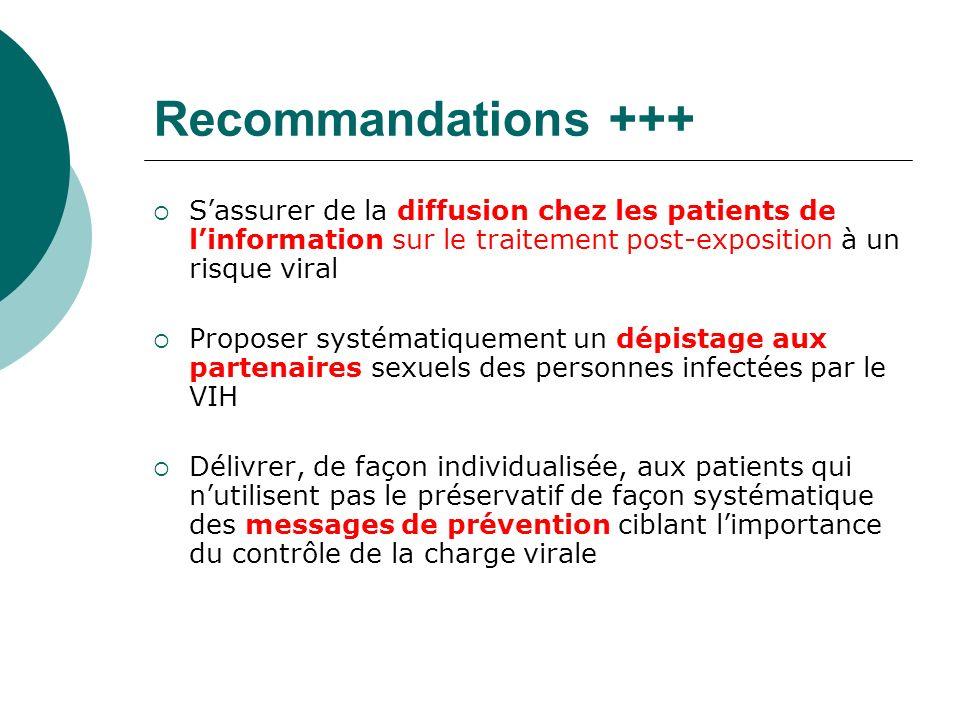 Recommandations +++ Sassurer de la diffusion chez les patients de linformation sur le traitement post-exposition à un risque viral Proposer systématiq