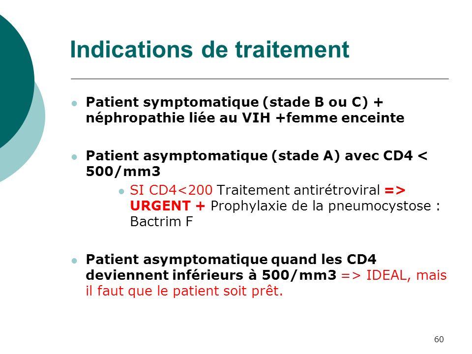 60 Patient symptomatique (stade B ou C) + néphropathie liée au VIH +femme enceinte Patient asymptomatique (stade A) avec CD4 < 500/mm3 SI CD4 URGENT +