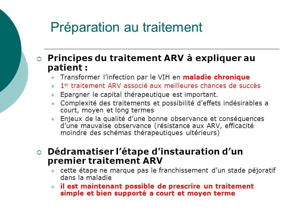 Principes du traitement ARV à expliquer au patient : Transformer linfection par le VIH en maladie chronique 1 er traitement ARV associé aux meilleures