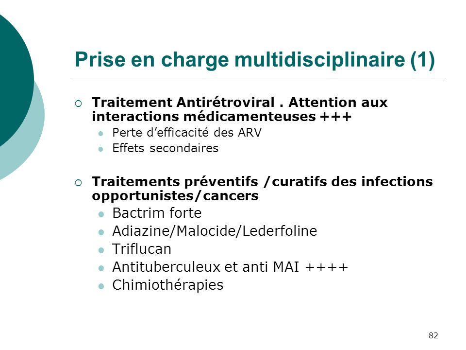82 Prise en charge multidisciplinaire (1) Traitement Antirétroviral. Attention aux interactions médicamenteuses +++ Perte defficacité des ARV Effets s