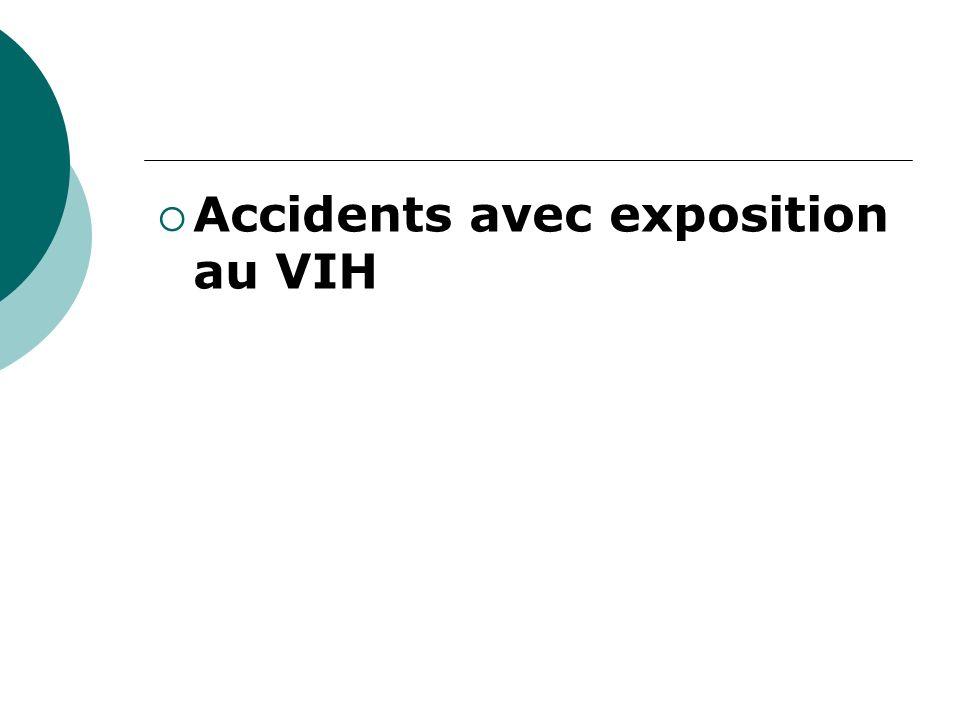 Accidents avec exposition au VIH