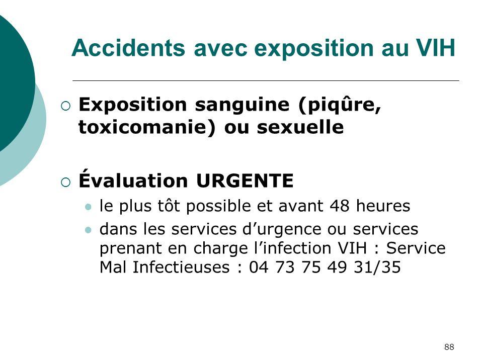88 Accidents avec exposition au VIH Exposition sanguine (piqûre, toxicomanie) ou sexuelle Évaluation URGENTE le plus tôt possible et avant 48 heures d