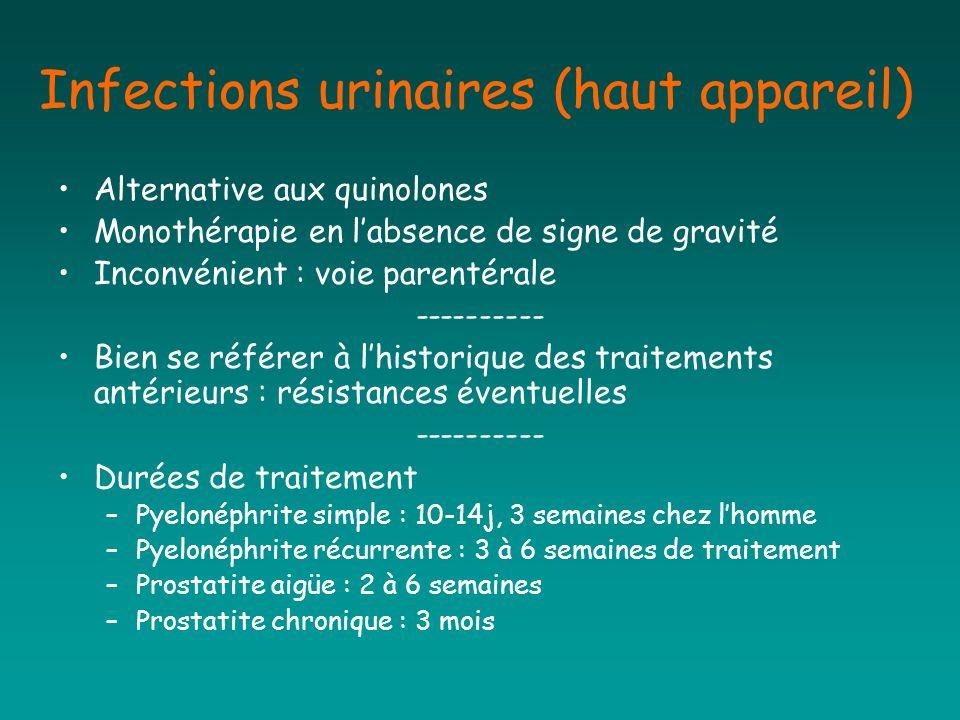 Infections urinaires (haut appareil) Alternative aux quinolones Monothérapie en labsence de signe de gravité Inconvénient : voie parentérale ---------