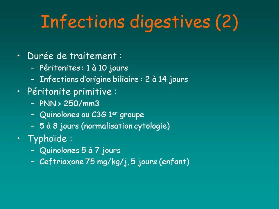 Infections digestives (2) Durée de traitement : –Péritonites : 1 à 10 jours –Infections dorigine biliaire : 2 à 14 jours Péritonite primitive : –PNN >