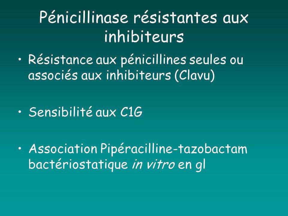Pénicillinase résistantes aux inhibiteurs Résistance aux pénicillines seules ou associés aux inhibiteurs (Clavu) Sensibilité aux C1G Association Pipér