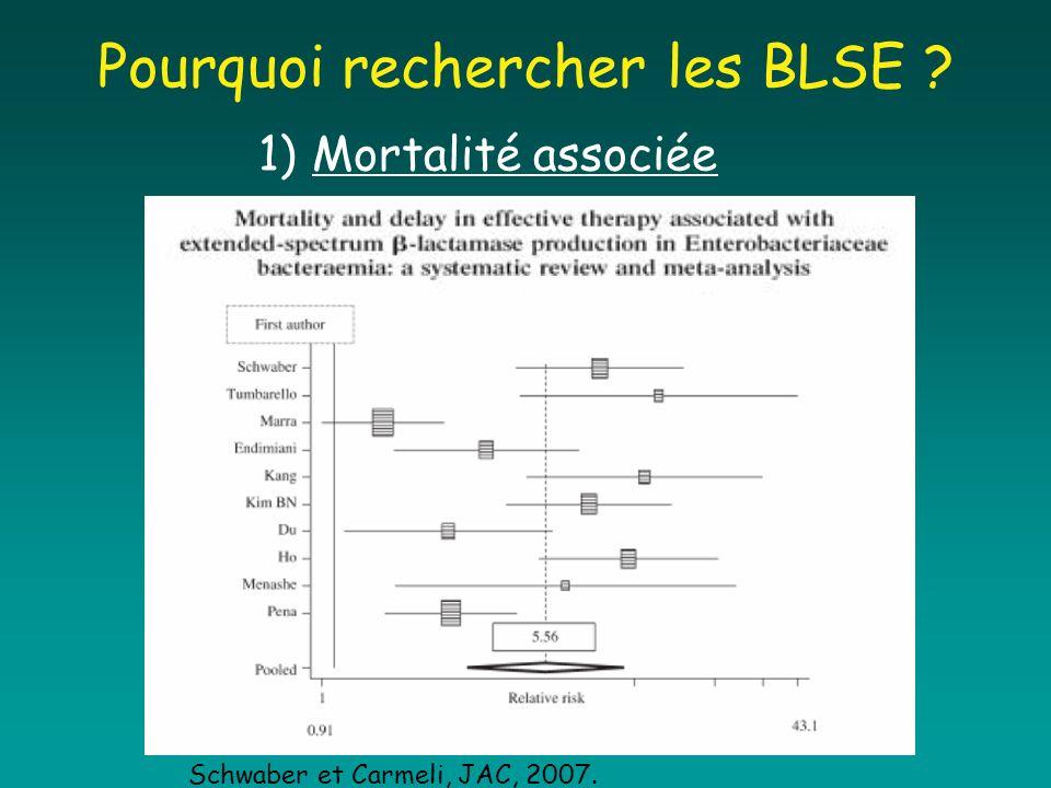 Pourquoi rechercher les BLSE ? 1) Mortalité associée Schwaber et Carmeli, JAC, 2007.