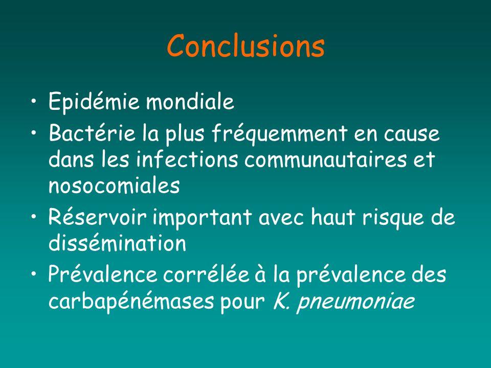 Conclusions Epidémie mondiale Bactérie la plus fréquemment en cause dans les infections communautaires et nosocomiales Réservoir important avec haut r