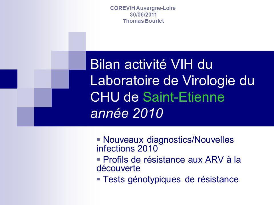 Bilan activité VIH du Laboratoire de Virologie du CHU de Saint-Etienne année 2010 Nouveaux diagnostics/Nouvelles infections 2010 Profils de résistance