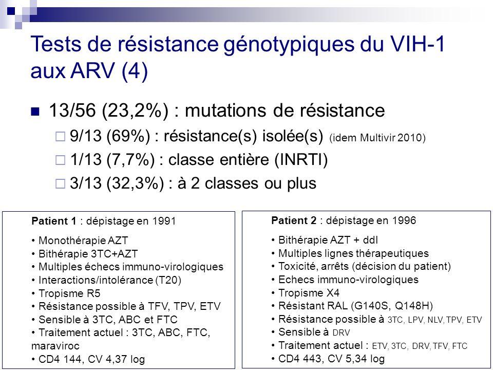 13/56 (23,2%) : mutations de résistance 9/13 (69%) : résistance(s) isolée(s) (idem Multivir 2010) 1/13 (7,7%) : classe entière (INRTI) 3/13 (32,3%) :