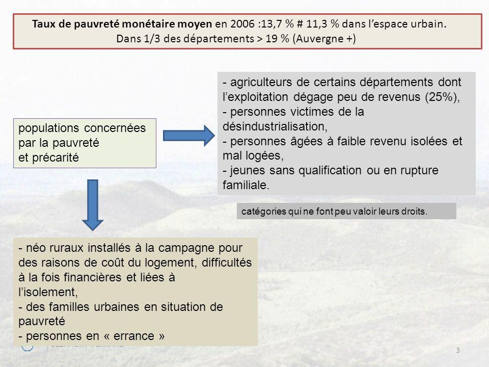 3 Taux de pauvreté monétaire moyen en 2006 :13,7 % # 11,3 % dans lespace urbain. Dans 1/3 des départements > 19 % (Auvergne +) populations concernées