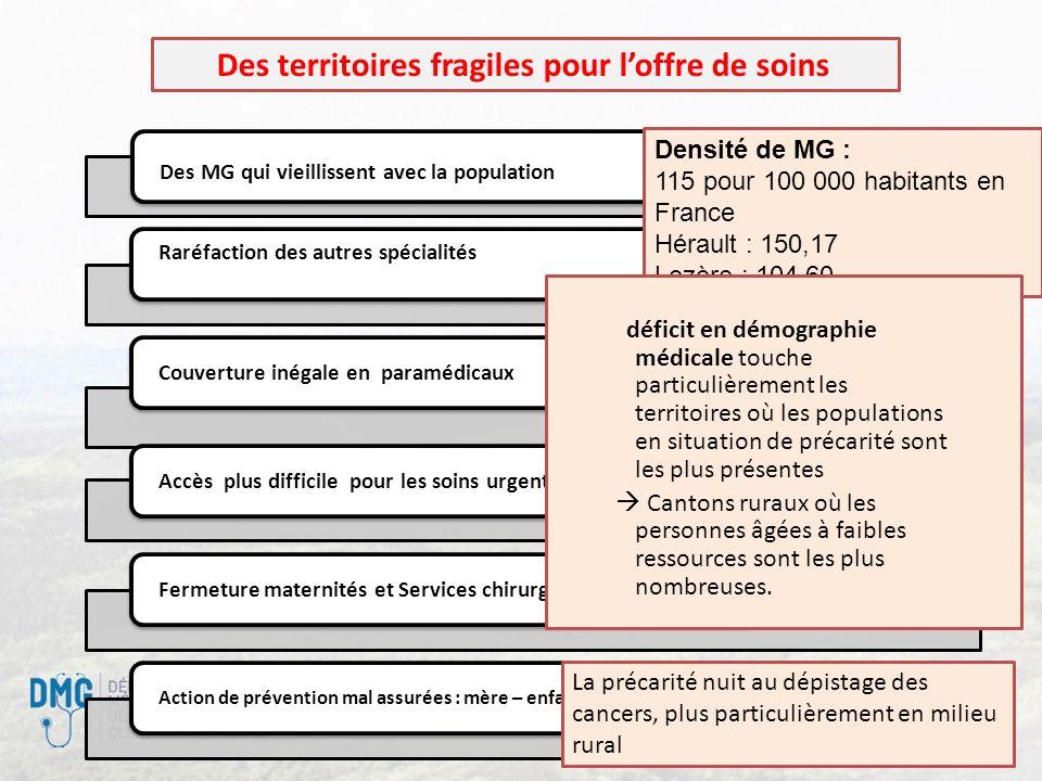 7 Des territoires fragiles pour loffre de soins Des MG qui vieillissent avec la population Raréfaction des autres spécialités Couverture inégale en pa