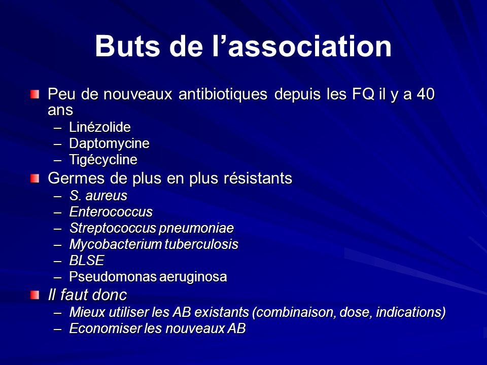 Peu de nouveaux antibiotiques depuis les FQ il y a 40 ans –Linézolide –Daptomycine –Tigécycline Germes de plus en plus résistants –S.