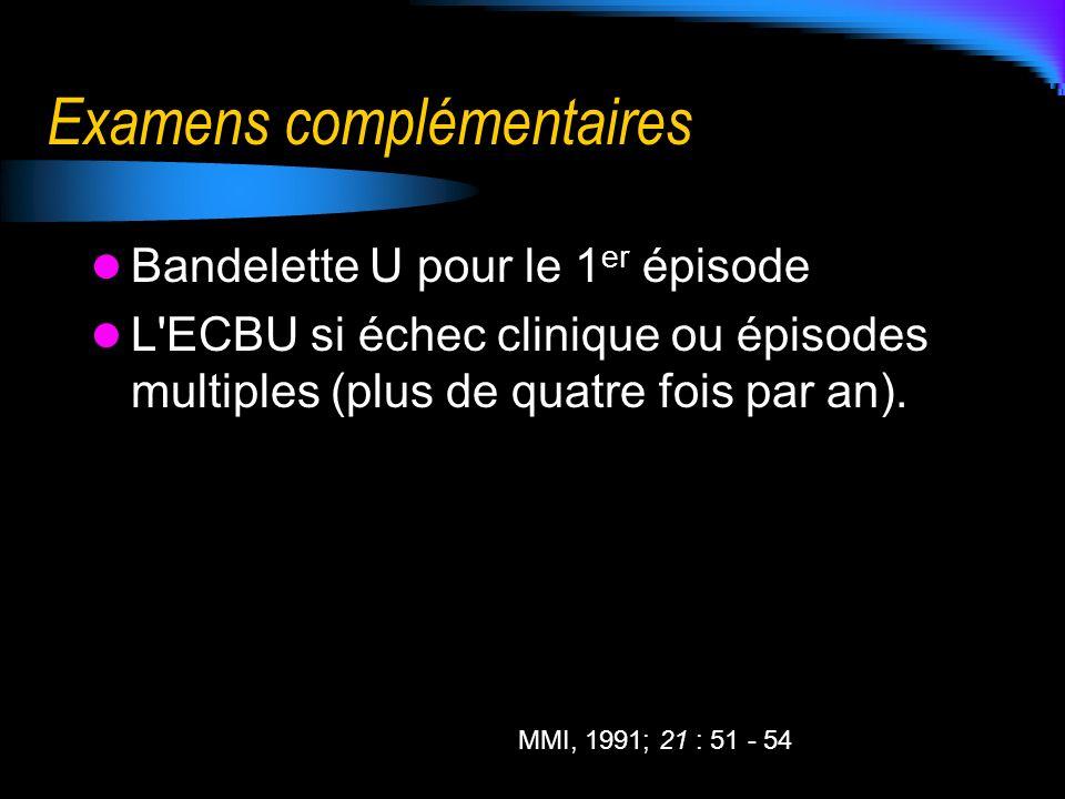 Examens complémentaires Bandelette U pour le 1 er épisode L'ECBU si échec clinique ou épisodes multiples (plus de quatre fois par an). MMI, 1991; 21 :