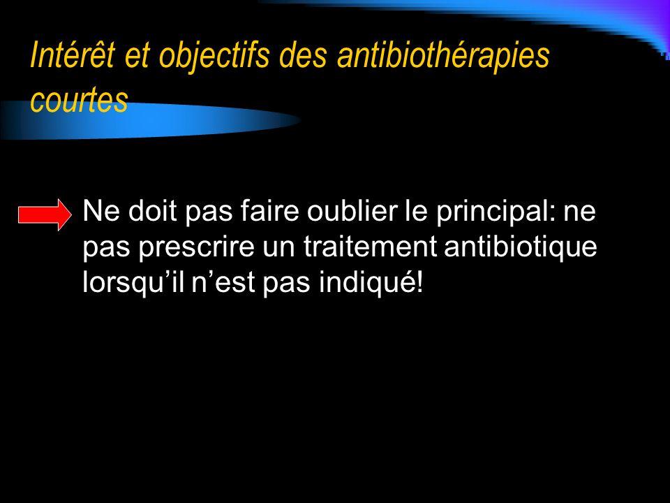 Intérêt et objectifs des antibiothérapies courtes Ne doit pas faire oublier le principal: ne pas prescrire un traitement antibiotique lorsquil nest pa