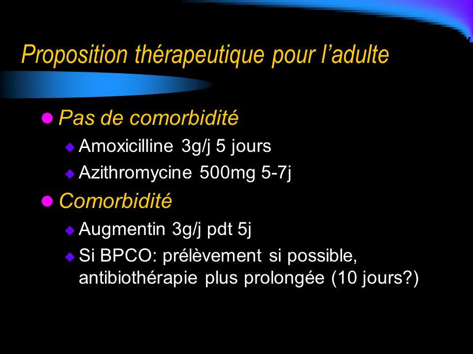 Proposition thérapeutique pour ladulte Pas de comorbidité Amoxicilline 3g/j 5 jours Azithromycine 500mg 5-7j Comorbidité Augmentin 3g/j pdt 5j Si BPCO