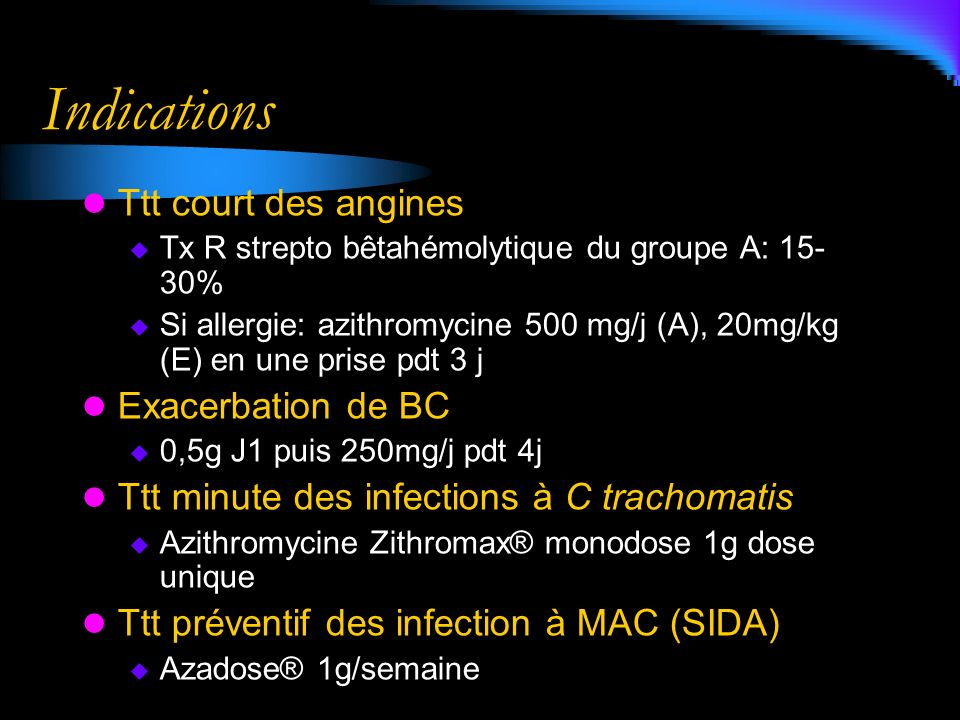 Indications Ttt court des angines Tx R strepto bêtahémolytique du groupe A: 15- 30% Si allergie: azithromycine 500 mg/j (A), 20mg/kg (E) en une prise