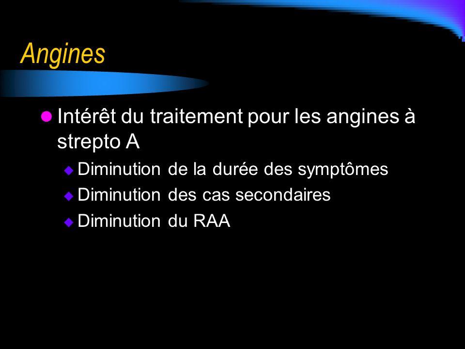 Angines Intérêt du traitement pour les angines à strepto A Diminution de la durée des symptômes Diminution des cas secondaires Diminution du RAA